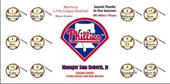 Phillies Baseball Banner - Custom Phillies Baseball Banner