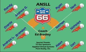 Inland Empire 66ers Baseball Banner - Custom Inland Empire 66ers Baseball Banner