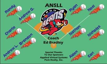 Akron Aeros Baseball Banner - Custom Akron Aeros Baseball Banner