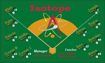 Albuquerque Isotopes Baseball Banner - Custom Albuquerque Isotopes Baseball Banner