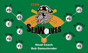 Erie SeaWolves Baseball Banner - Custom Erie SeaWolves Baseball Banner