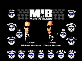 Boys / Men Soccer Banner - Custom Boys / MenSoccer Banner