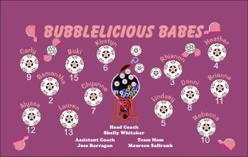Bubbles Soccer Banner - Custom BubblesSoccer Banner