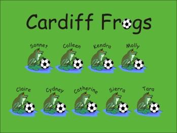 Frogs Soccer Banner - Custom Frogs Soccer Banner