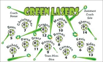 Lasers Soccer Banner - Custom Lasers Soccer Banner