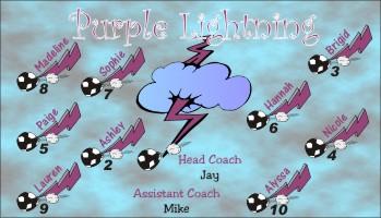 Lightning Soccer Banner - Custom LightningSoccer Banner