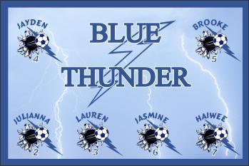 Thunder Soccer Banner - Custom Thunder Soccer Banner